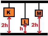 7 sinif fen ve teknoloji 1 3 9 - 7. Sınıf fen ve teknoloji 1. dönem 3. yazılı soruları